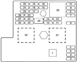 chevrolet cobalt (2004 2011) fuse box diagram auto genius 2005 Chevy Venture Van chevrolet cobalt (2004 2011) fuse box diagram