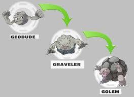 How Do Evolve My Geodude