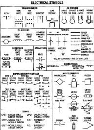 electrical wiring diagram wirdig ridgeline rear wiring diagrams on electrical schematic symbols relay