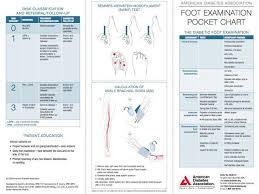 Diabetic Foot Exam Chart Df Blog Download Comprehensive Diabetic Foot Exam Cdfe
