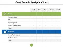 Cost Chart Template Cost Benefit Analysis Chart Ppt Powerpoint Presentation