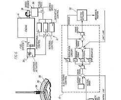 kohler starter solenoid wiring diagram most kohler starter kohler starter generator wiring diagram on tractor