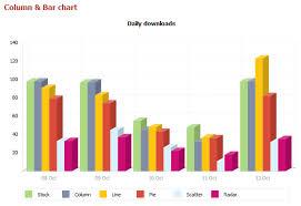 Amcharts Stacked Column Chart Interactive Flash Charts From Amcharts Web Development Stuff