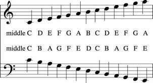 how to read bass sheet music death cab for cutie tiny vessels piano covers