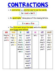 Contraction Chart Grammar Contractions Anchor Chart Worksheets Teaching Resources Tpt