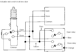 alarm faq 5 wire door lock wiring diagram at 5 Wire Central Locking Actuator Wiring Diagram