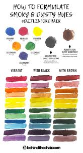 Orange Hair Colour Chart Color Theory 101 Creative Color Edition Behindthechair Com