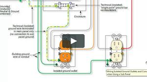 isolated ground on vimeo isolated power system operating room at Isolation Panel Wiring Diagram