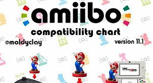 Update Moldyclays Amiibo Compatibility Chart Gets The