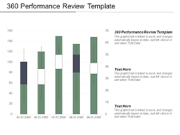 360 Performance Review Template Ppt Powerpoint Presentation