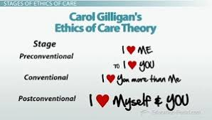 Carol Gilligan Moral Development Theory Chart Carol Gilligans Theory Of Moral Development Video