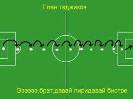 Архивы блогов depositfilesjack реферат тактика в футболе