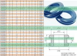 Rubber Bushing Size Chart Grommets Open Grommet Rubber Grommets