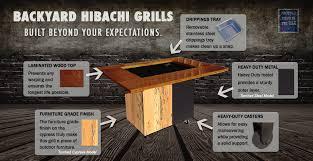 specifications inside backyard hibachi
