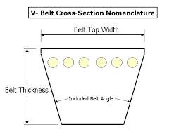 V Belts Power Transmission Belts Synchronous Belts Timing