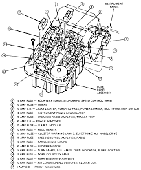 94 explorer fuse panel diagram ford explorer and ford ranger