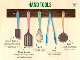 kitchen utensils names. Full Size Of Kitchen:old Kitchen Utensils Names List 18th Century Canteen Tool