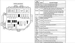 2001 mustang fuse diagram search for wiring diagrams \u2022 2002 F250 Fuse Box Diagram at 2002 Mustang Gt Fuse Box Diagram