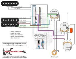 1 humbucker 1 single coil 5 way lever switch 1 volume 2 tones 01 1 humbucker 1 single coil 5 way lever 1 volume 2