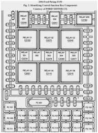 2004 ford f150 heritage fuse box diagram detailed schematics diagram 2004 F150 Fuse Layout at Fuse Box Diagram For A 2004 Ford F150