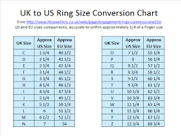 Ring Conversion Chart Uk Ring Sizes Conversion Table Uk Us Eu Rings