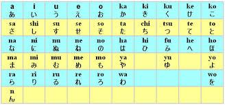 Full Hiragana Chart Learn Japanese Online Kana