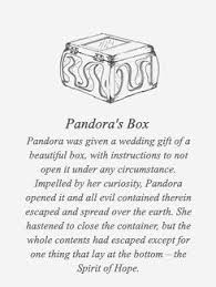 rome clipart pandora s box pencil and in color rome clipart  pin rome clipart pandora s box 14