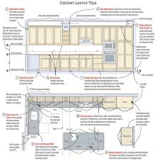 setting kitchen cabinets jlc cabinets kitchen best practices appliances casework ceilings countertops doors electrical flooring hvac