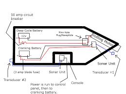 bass tracker boat wiring wire center \u2022 bass boat wiring harness skeeter bass boat wiring diagram collection wiring diagram rh visithoustontexas org bass tracker wiring schematics bass
