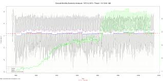 Alberta Grid Chart Alberta Canada Tmax Tmin And Tmean From 1873 On 1 X 1 Grid