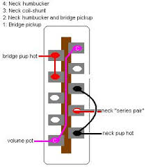 wiring a humbucker w 4 way switch telecaster guitar forum if your humbucker is four conductor that s an easy one