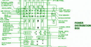 ford ranger power distribution box diagram  ford fuse box diagram fuse box ford 1998 exposition power on 1998 ford ranger power distribution