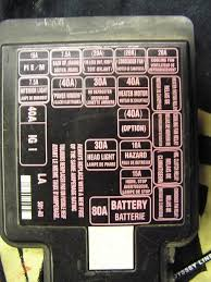 lookin for ek fuse box diagram under hood honda tech with 2000 2000 Civic Fuse Box Diagram lookin for ek fuse box diagram under hood honda tech with 2000 honda civic fuse box 2000 honda civic fuse box diagram