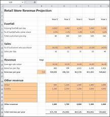 Retail Store Revenue Projection Plan Projections