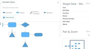 Sequence Diagram Visio Notation Shape Message Visio 2010 Uml Sequence Diagram Template