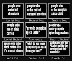 Starbucks Fall Alignment Chart Text In A Starbucks Reddit