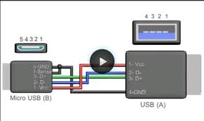 micro usb power wiring diagram wiring diagram bbc model b circuit diagram the wiring micro usb charger