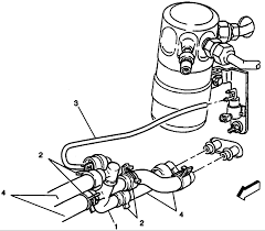 99 suburban heater wiring diagram wiring diagram where does the vacuum hose on the heater control valve connect to on99 suburban heater wiring