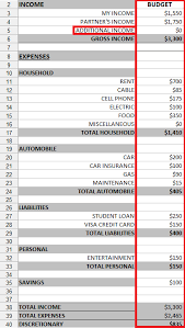 Yearly Budget Spreadsheet Things For The Future Pinterest