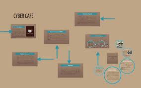 Cyber Cafe By Neissy Rosas On Prezi