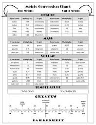 meteric chart metric conversion chart mass volume length temperature by