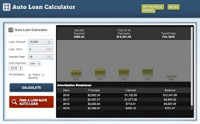 pay back loans calculator how to determine the total interest paid on a car loan