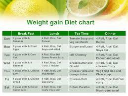 Gym Diet Chart For Weight Gain Vegetarian Pin On Hmmmm