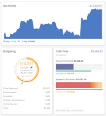 Online Budgeting How To Master A Household Budget Personal Capital