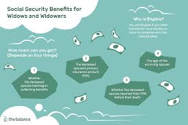 How The Social Security Widow Benefit Works