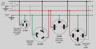 50a rv wiring diagram wiring diagram option 50a rv wiring diagram wiring diagram var 50 amp rv plug wiring diagram 50a rv wiring diagram