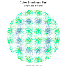 Using Sas To Test For Color Blindness The Sas Training Post