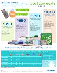 Norwex Shipping Chart 2017 Ask Pam The Pros Of Being A Norwex Consultant Norwex Products