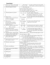Physics 2 Formula Chart Igcse Physics Formula