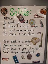 Science Related Chart 96 Best Science Anchor Charts Images Science Anchor Charts